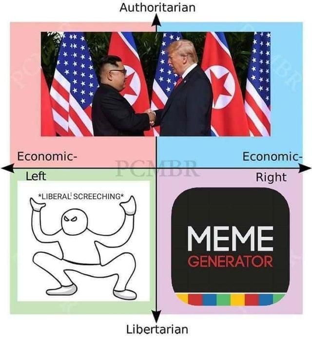 political spectrum meme