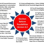 12-Step Program to #UNRIG and Restore American Election Integrity